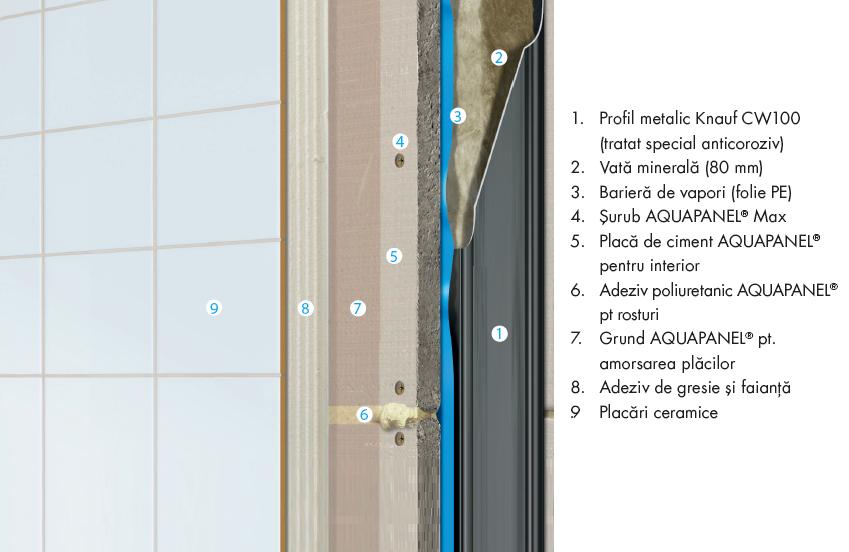 interior_wall_2 aquapanel interior